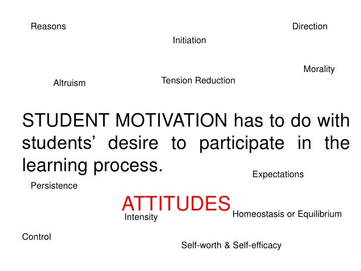 Direction<br />Reasons<br />Initiation<br />Morality<br />Tension Reduction<br />Altruism<br />STUDENT MOTIVATION has to d...