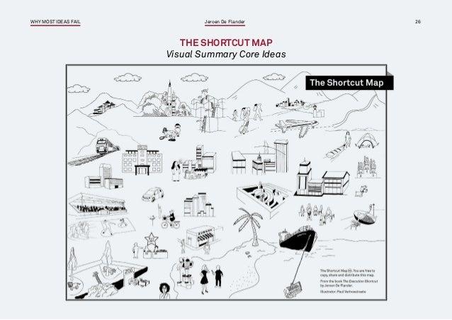 Jeroen De flander Strategy Execution ebook_ Why Most Ideas