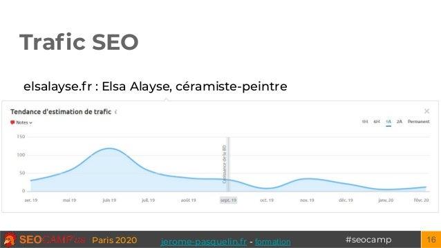 #seocampParis 2020 Trafic SEO 16 elsalayse.fr : Elsa Alayse, céramiste-peintre jerome-pasquelin.fr - formation