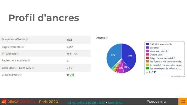 #seocampParis 2020 Profil d'ancres 22jerome-pasquelin.fr - formation