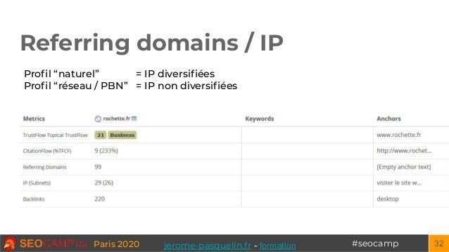"""#seocampParis 2020 Referring domains / IP 32 Profil """"naturel"""" = IP diversifiées Profil """"réseau / PBN"""" = IP non diversifiées je..."""