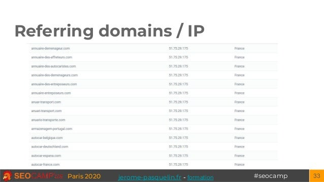 #seocampParis 2020 Referring domains / IP 33jerome-pasquelin.fr - formation