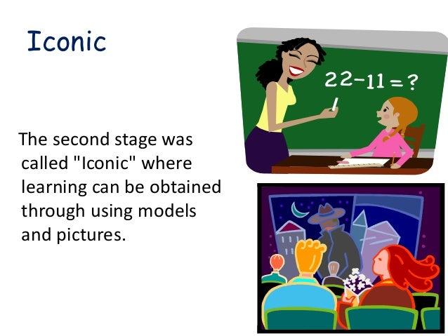 jerome bruner learning theory. Black Bedroom Furniture Sets. Home Design Ideas