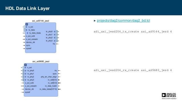 AD-IP-JESD204 JESD204B Interface Framework