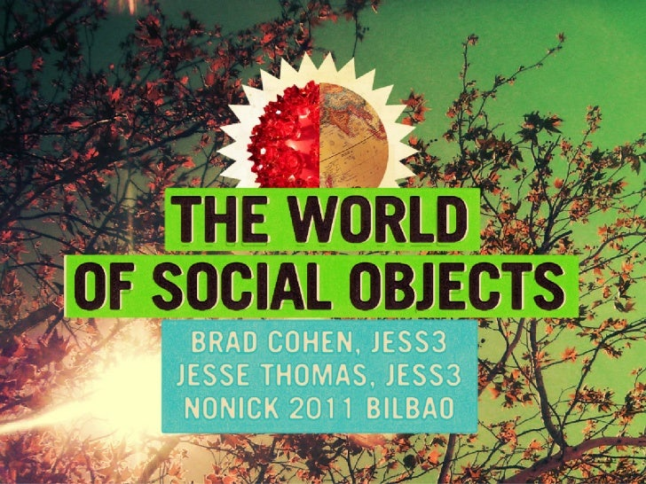 The World of Social Objects