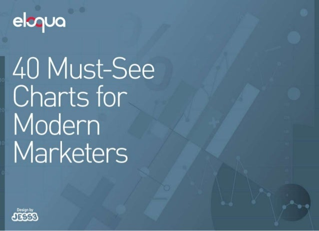 40 Charts for Modern Marketers by JESS3 for Eloqua