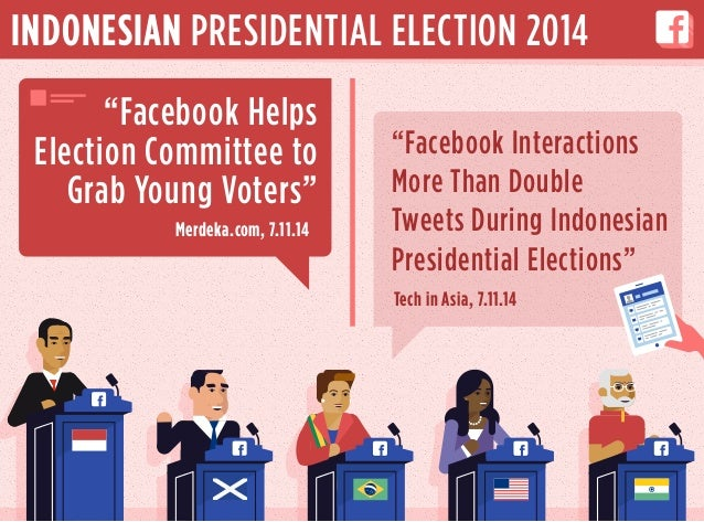 "INDONESIAN PRESIDENTIAL ELECTION 2014 ""Facebook Helps Election Committee to Grab Young Voters"" ""Facebook Interactions More..."