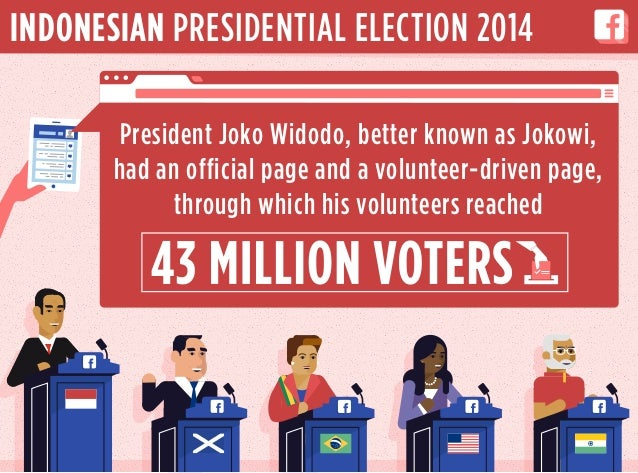 President Joko Widodo, better known as Jokowi, had an official page and a volunteer-driven page, through which his volunte...