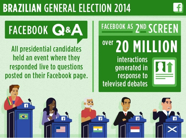 BRAZILIAN GENERAL ELECTION 2014 FACEBOOK All presidential candidates held an event where they responded live to questions ...