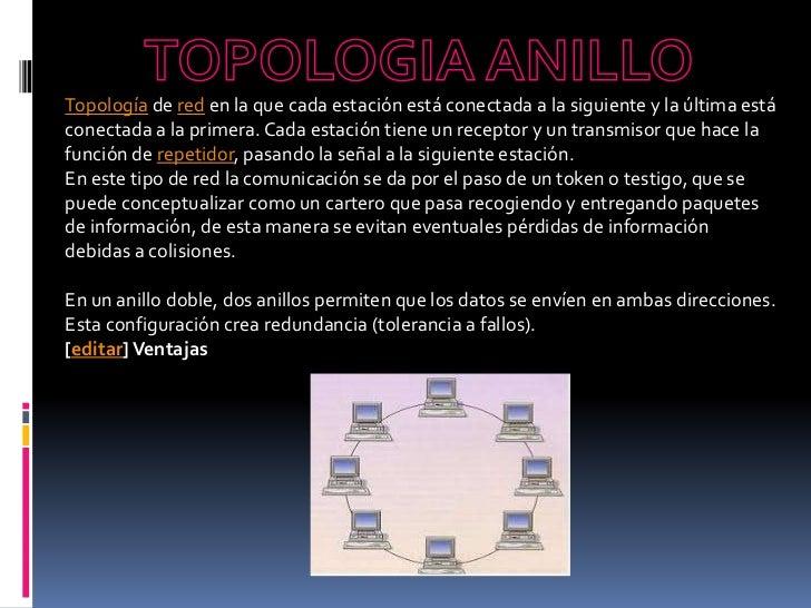 TOPOLOGIA ANILLO<br />Topología de red en la que cada estación está conectada a la siguiente y la última está conectada a ...