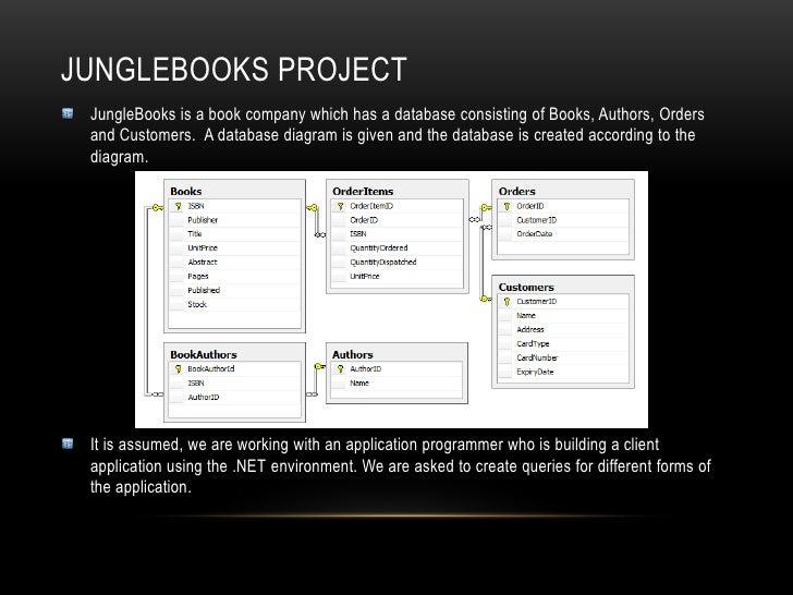 book Foundation ActionScript