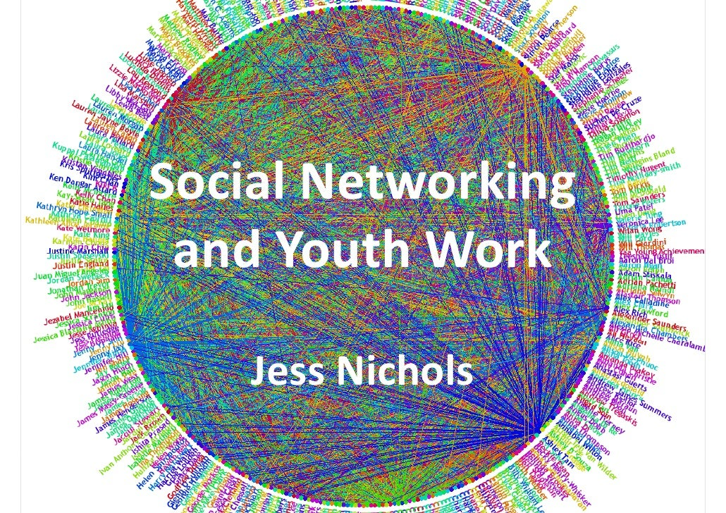 Social Networking  S i lN t     ki  and Youth Work      Jess Nichols