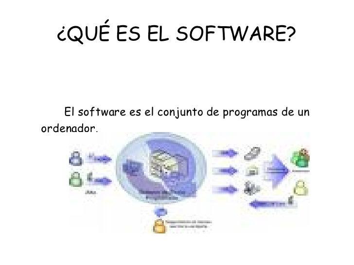 <ul><ul><ul><ul><ul><li>El software es el conjunto de programas de un ordenador. </li></ul></ul></ul></ul></ul>¿QUÉ ES EL ...