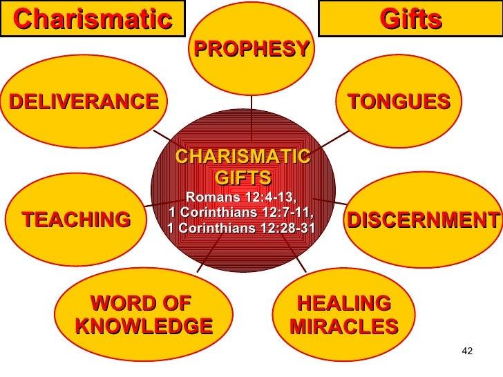 Gifts Of The Holy Spirit Worksheet - Best Worksheet