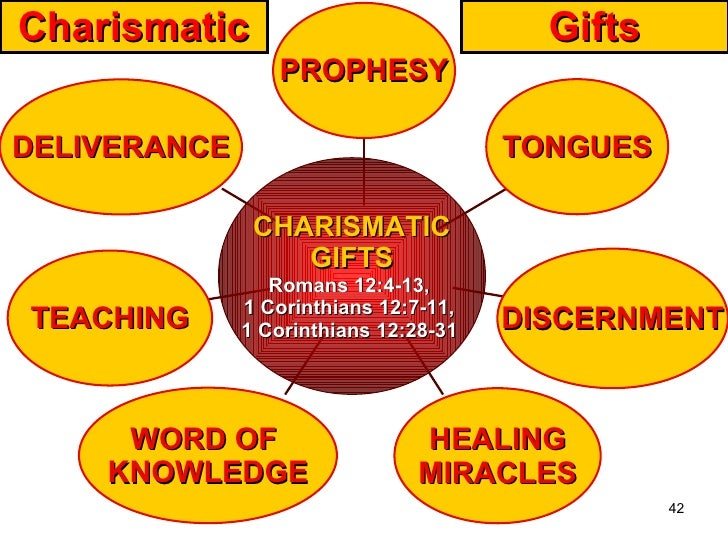 the charismatic gifts We've reached chapter 6, the last chapter of william stringfellow's an ethic for christians and other aliens in a strange landin this post i want to summarize stringfellow thoughts concerning the charismatic gifts.