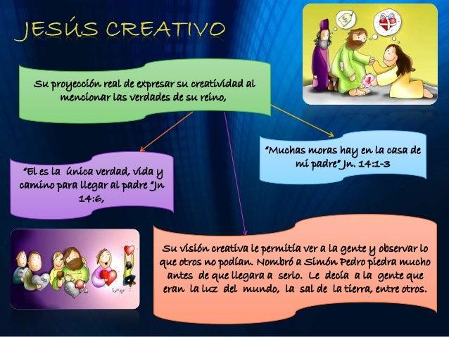 Resultado de imagen de jesus creativo