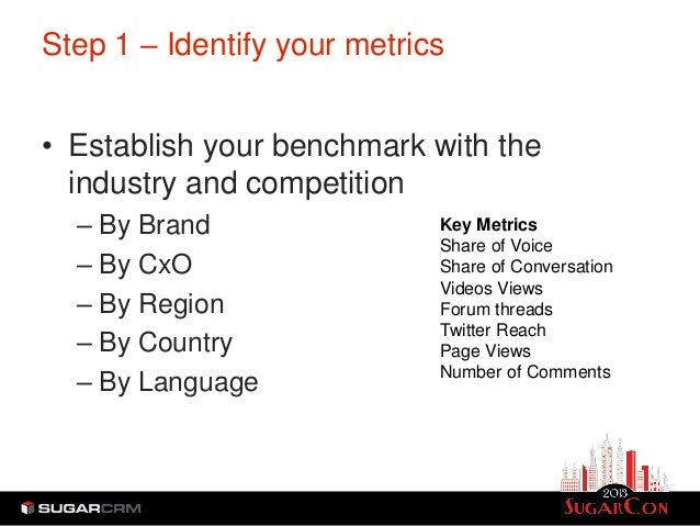 Step 1 – Identify your metrics• Establish your benchmark with the  industry and competition  – By Brand                 Ke...