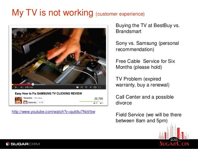 My TV is not working (customer experience)                                             Buying the TV at BestBuy vs.       ...