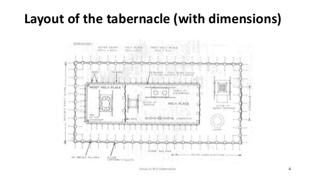 Jesus in the tabernacle