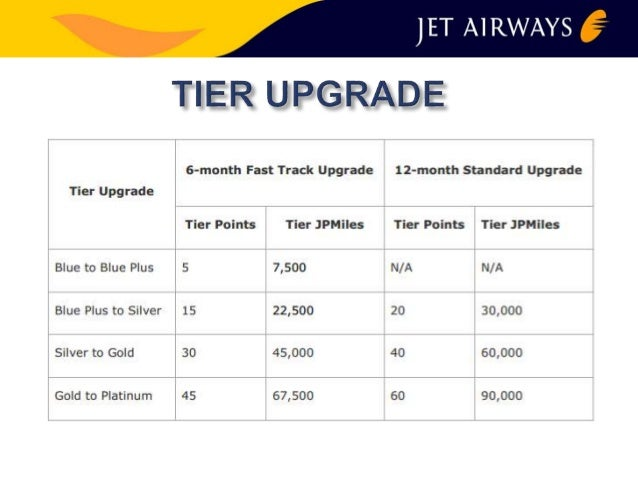 star airways case study Service airline and is considered a four star airline by research consultancy  firm skytraxshow  marketing analysis of jetstar and virgin blue airlines  essay  a case study of virgin airlines introduction internationalization of the  business.