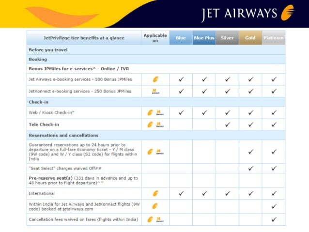 jet airways retrenchment case Jet airways & flemingo duty free shop pvt ltd will not be responsible for the refund or replacement of any products confiscated by airport security or customs officials for any reason  guests can select their pick up dates and sectors at the time of product selection in case they have multiple travel dates and sectors.