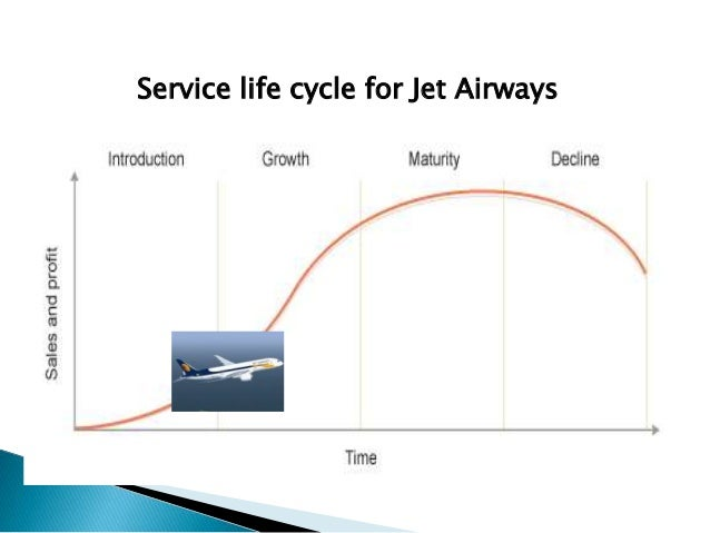 marketing strategies jet airways View essay - marketing strategy of jet airways limited from mba 124 at asia pacific institute of management designing strategies for marketing operations of jet airways limited abstract jet airways.