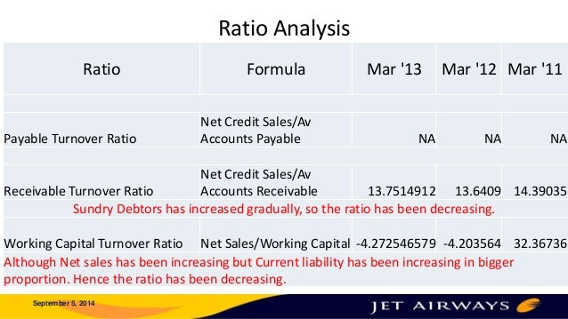 Jet Airways (India) Limited