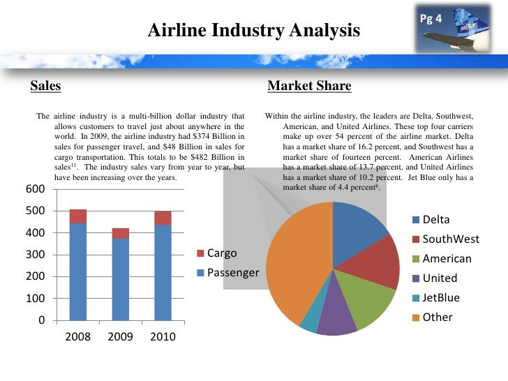 the responsibility of the airline industry Background information: a brief insight into the history and development of corporate social responsibility, from it inception to current day it then looks at csr within the airline industry, in particular the levels airlines are using to address their carbon footprint.