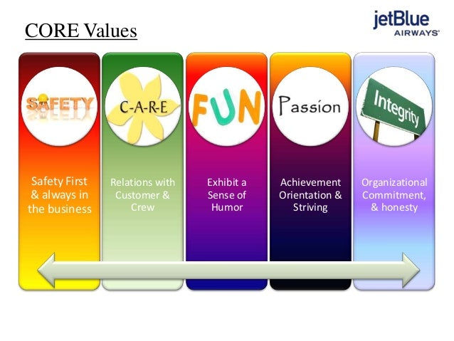 Jetblue airways starting from scratch essay writer