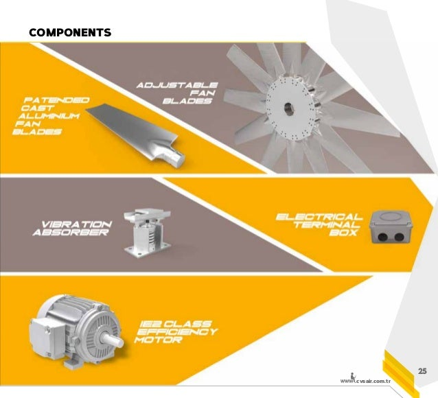 .cvsair.com.tr 29 • Velocity gradients due fresh air fans, smoke exhaust fans and jet fans are monitored. • Velocity value...