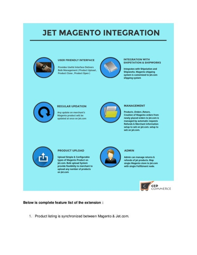 JET MAGENTO INTEGRATION EXTENSION BY CEDCOMMERCE - BRIEF