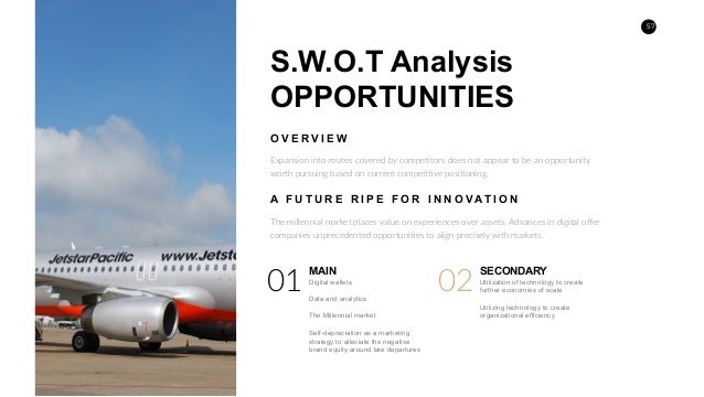 weakness of jetstar Virgin australia airline swot analysis profile additional information what is a swot analysis it is a way of evaluating the strengths, weaknesses, opportunities,.