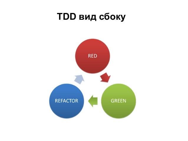 TDD вид сбоку