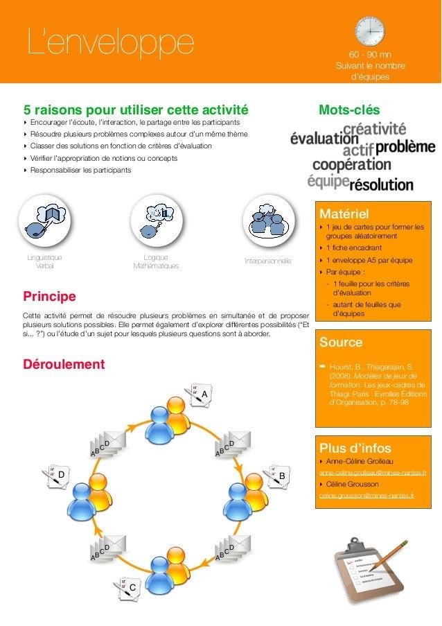 Principe Cette activité permet de résoudre plusieurs problèmes en simultanée et de proposer plusieurs solutions possibles....