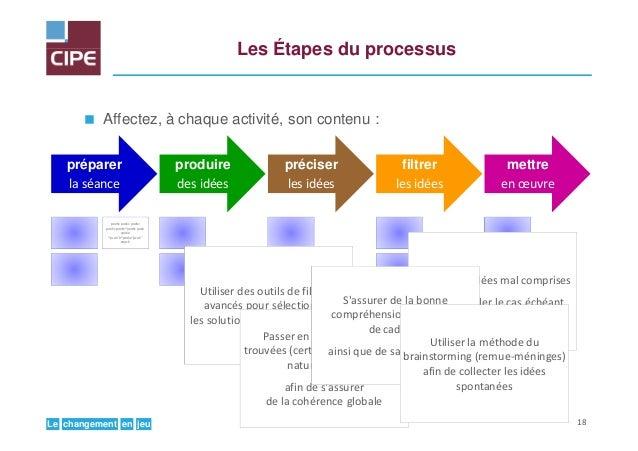 jeuenchangementLe Les Étapes du processus Affectez, à chaque activité, son contenu : Utiliser des outils de filtrage avanc...