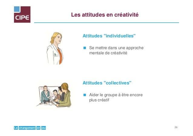 """jeuenchangementLe Attitudes """"individuelles"""" Se mettre dans une approche mentale de créativité Attitudes """"collectives"""" Aide..."""