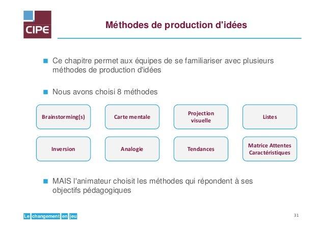 jeuenchangementLe Méthodes de production d'idées Ce chapitre permet aux équipes de se familiariser avec plusieurs méthodes...