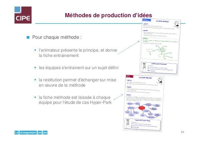 jeuenchangementLe Méthodes de production d'idées Pour chaque méthode : l'animateur présente le principe, et donne la fiche...