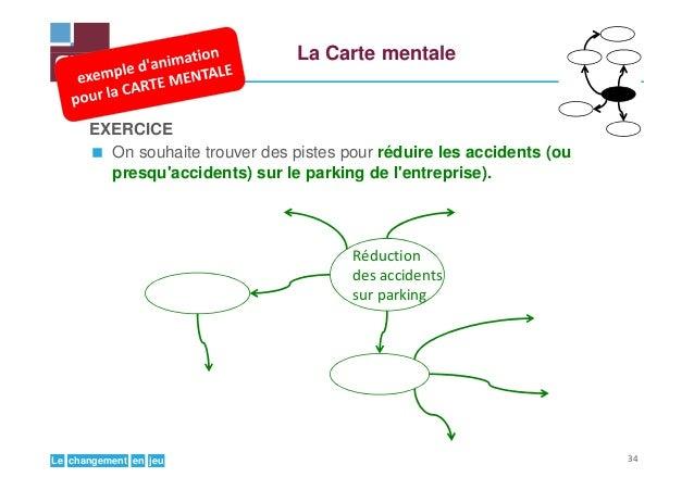 jeuenchangementLe La Carte mentale EXERCICE On souhaite trouver des pistes pour réduire les accidents (ou presqu'accidents...