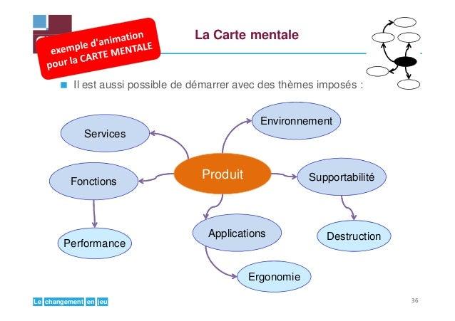 jeuenchangementLe La Carte mentale Il est aussi possible de démarrer avec des thèmes imposés : Services Environnement Fonc...