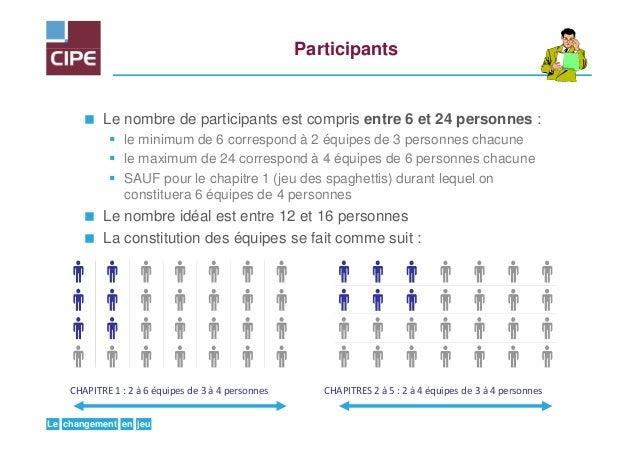 jeuenchangementLe Participants Le nombre de participants est compris entre 6 et 24 personnes : le minimum de 6 correspond ...
