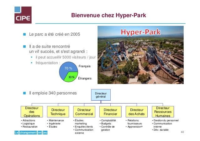 jeuenchangementLe Bienvenue chez Hyper-Park Le parc a été créé en 2005 Il a de suite rencontré un vif succès, et s'est agr...