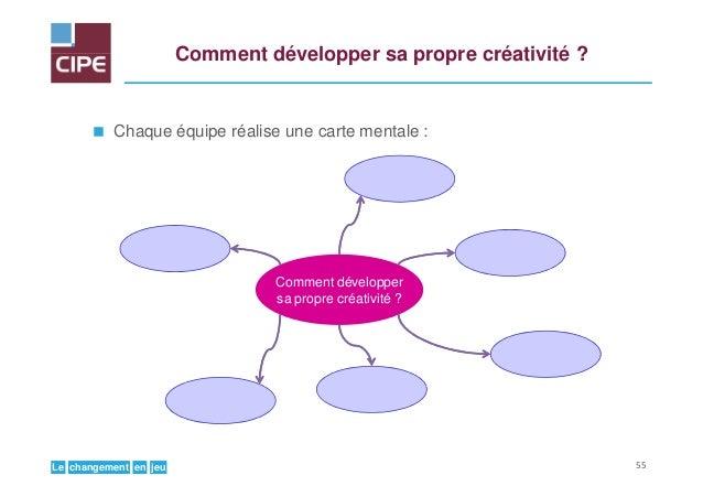 jeuenchangementLe Comment développer sa propre créativité ? Chaque équipe réalise une carte mentale : Comment développer s...