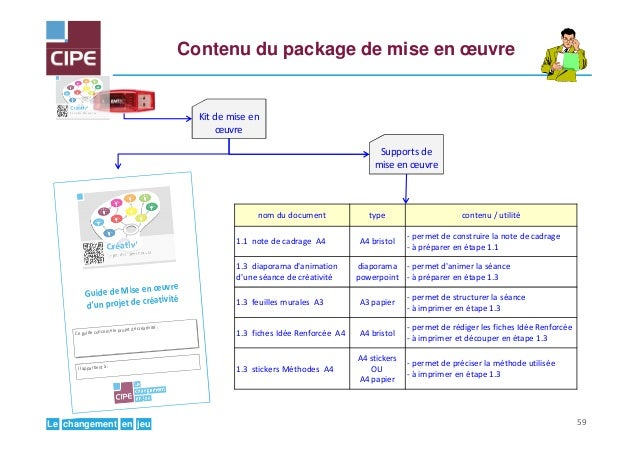jeuenchangementLe Contenu du package de mise en œuvre Kit de mise en œuvre Supports de mise en œuvre nom du document type ...