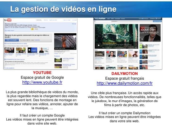 Outils De Promotion Et Danimation Dun Site Web