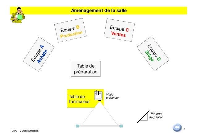 Jeu développement durable 2 Slide 3