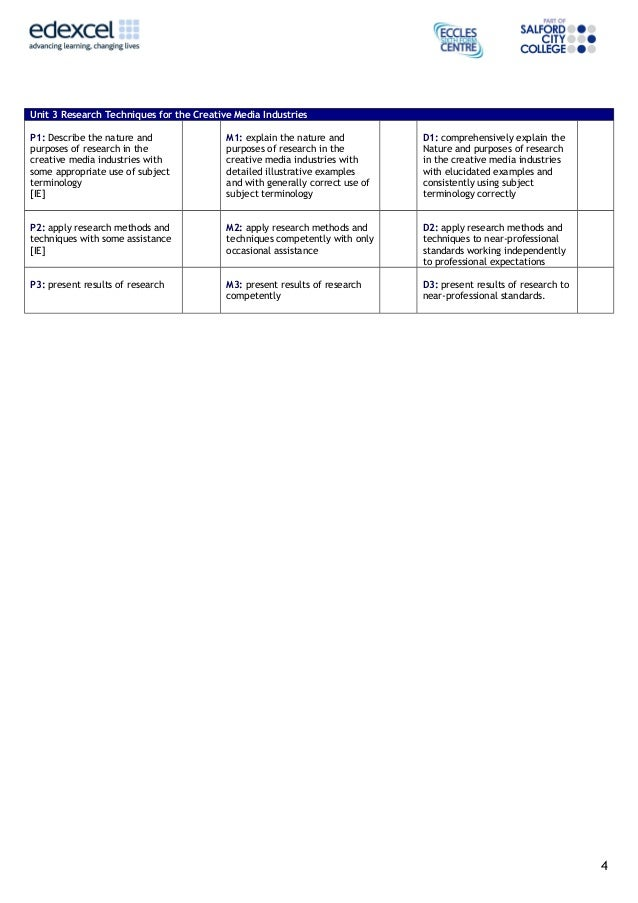 Unit 3 Research Techniques for the Creative Media Industries P1: Describe the nature and purposes of research in the creat...