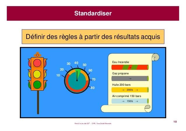 Pencil, le Jeu des 5S® - CIPE, Tous Droits Réservés10StandardiserDéfinir des règles à partir des résultats acquis102030 40...