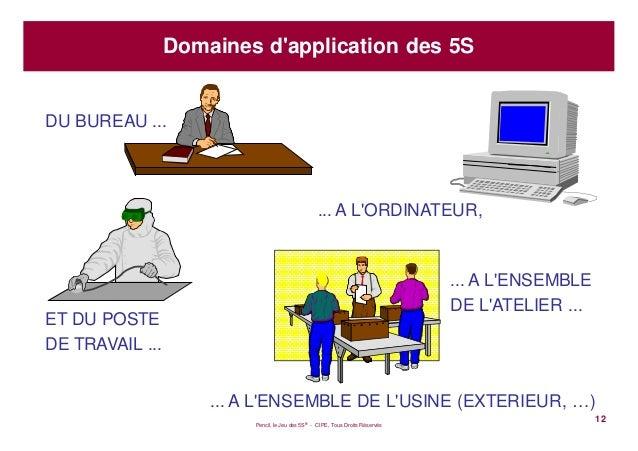 Pencil, le Jeu des 5S® - CIPE, Tous Droits Réservés12Domaines dapplication des 5S... A LENSEMBLE DE LUSINE (EXTERIEUR, …)....