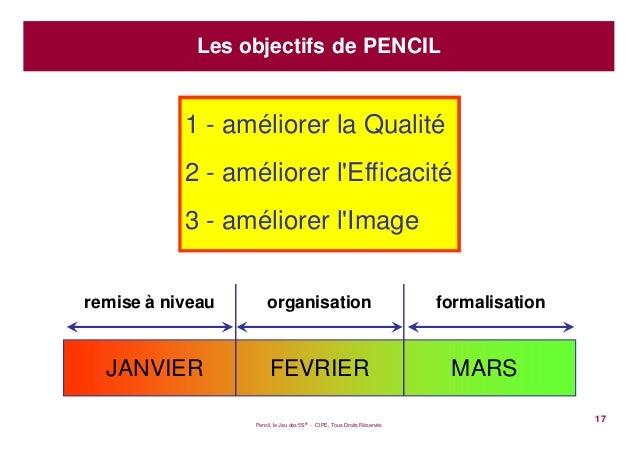Pencil, le Jeu des 5S® - CIPE, Tous Droits Réservés17Les objectifs de PENCIL1 - améliorer la Qualité2 - améliorer lEfficac...